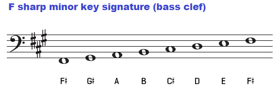 f-sharp-minor-key-signature-on-bass-clef