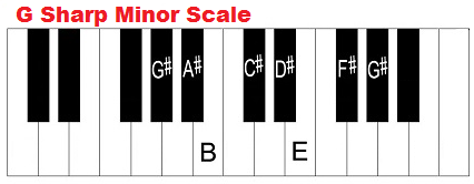 G sharp minor scale on piano (keyboard).