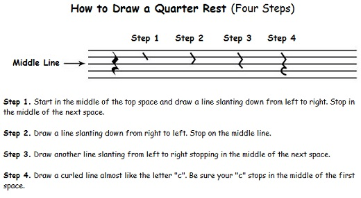 How to draw a quarter rest