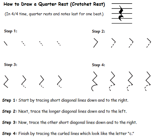 How to draw quarter rest