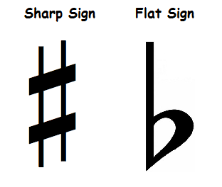 sharp sign and flat sign