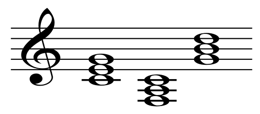Primary triads in the key of C.