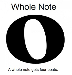 whole note duration