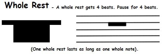 whole rest (semibreve rest)