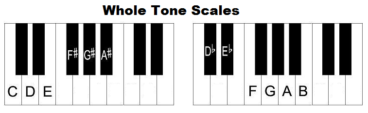 whole tone scales on piano