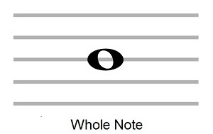 a whole note on a line