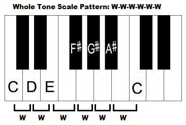 whole tone scale pattern on piano