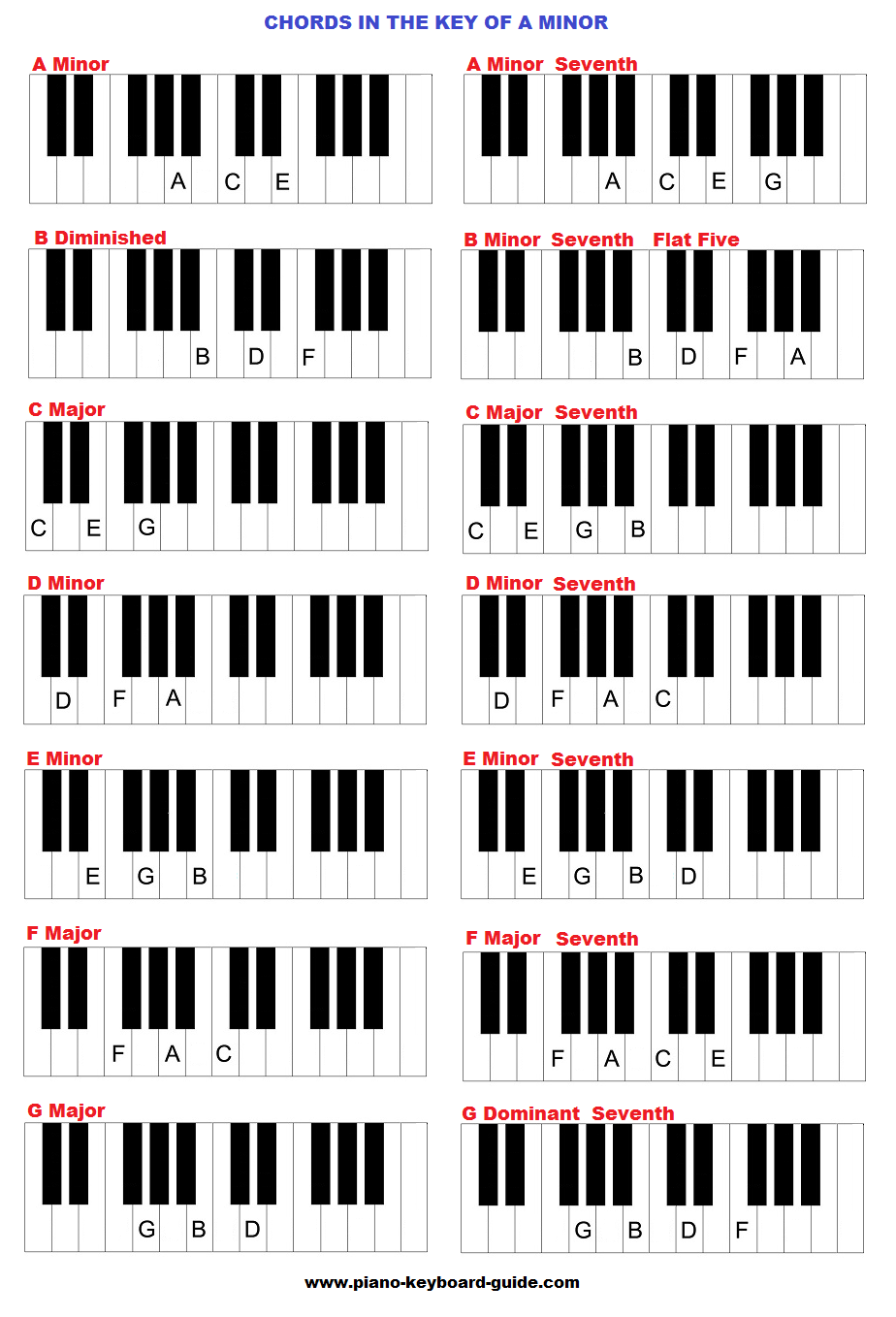 Index of wp contentuploads201610 piano chords in the key of a minorg hexwebz Image collections