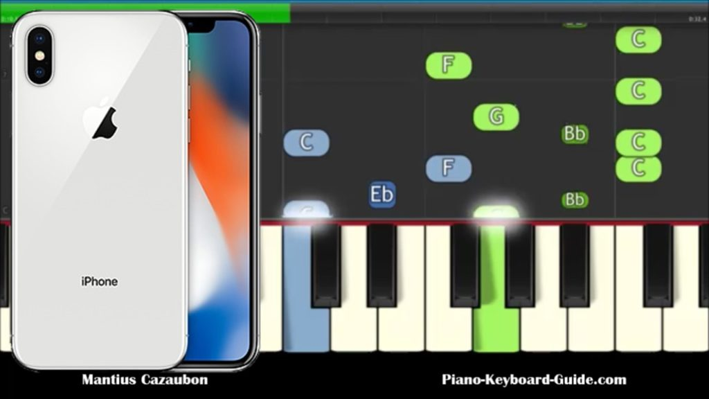 Easy Piano Tutorials Piano Keyboard Guide